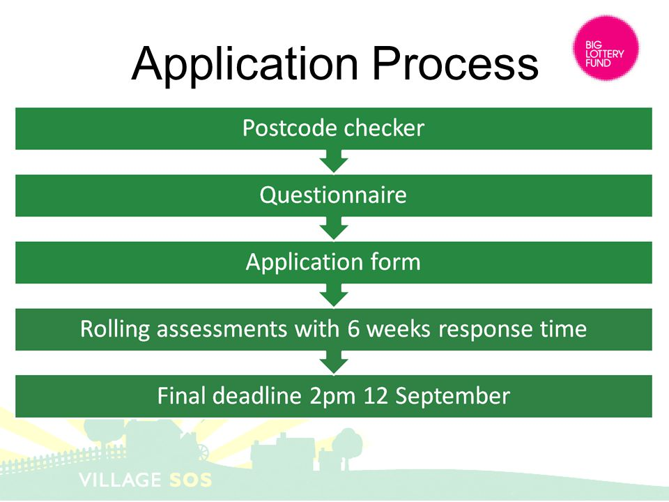 Deadlines by 2pm on Thursday 31 May 2012 by 2pm on Thursday 26 July 2012 by 2pm on Thursday 12 September 2012