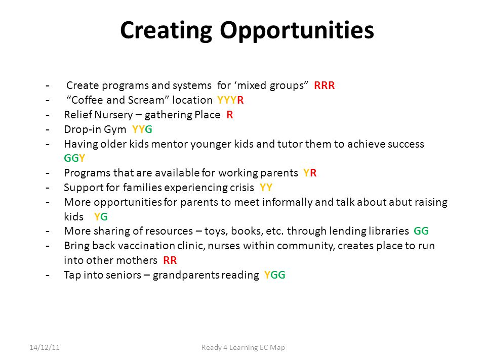 Creating Opportunities - Create programs and systems for mixed groups RRR - Coffee and Scream location YYYR - Relief Nursery – gathering Place R - Drop-in Gym YYG - Having older kids mentor younger kids and tutor them to achieve success GGY - Programs that are available for working parents YR - Support for families experiencing crisis YY - More opportunities for parents to meet informally and talk about abut raising kids YG - More sharing of resources – toys, books, etc.