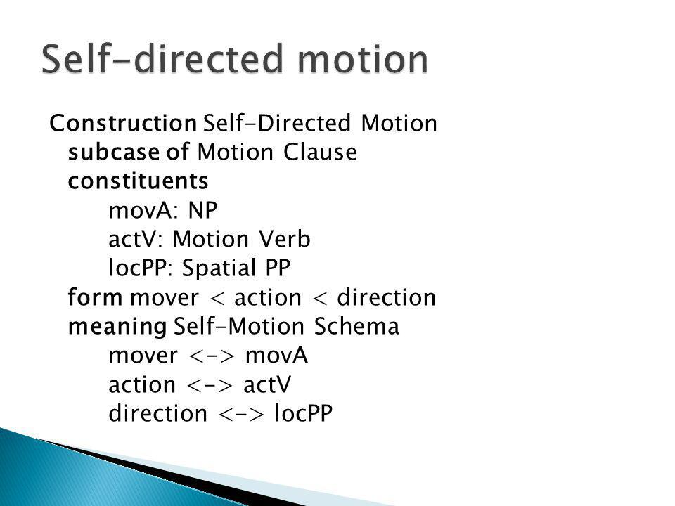 Construction Self-Directed Motion subcase of Motion Clause constituents movA: NP actV: Motion Verb locPP: Spatial PP form mover < action < direction meaning Self-Motion Schema mover movA action actV direction locPP