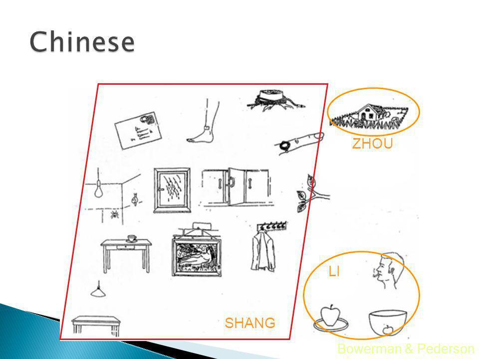 Bowerman & Pederson SHANG ZHOU LI