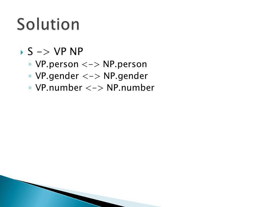 S -> VP NP VP.person NP.person VP.gender NP.gender VP.number NP.number