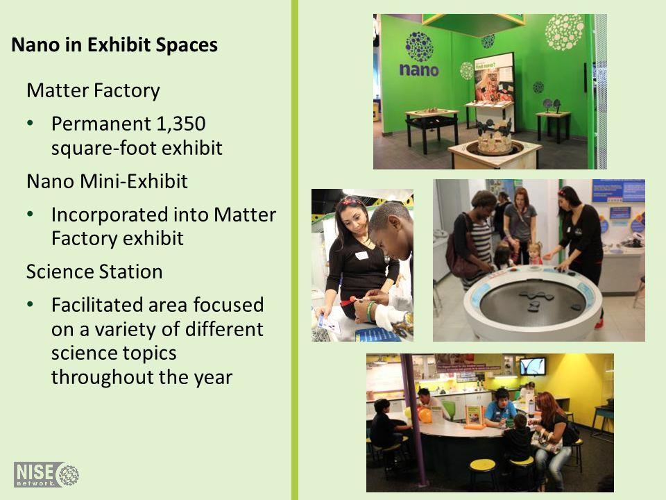 Matter Factory Permanent 1,350 square-foot exhibit Nano Mini-Exhibit Incorporated into Matter Factory exhibit Science Station Facilitated area focused