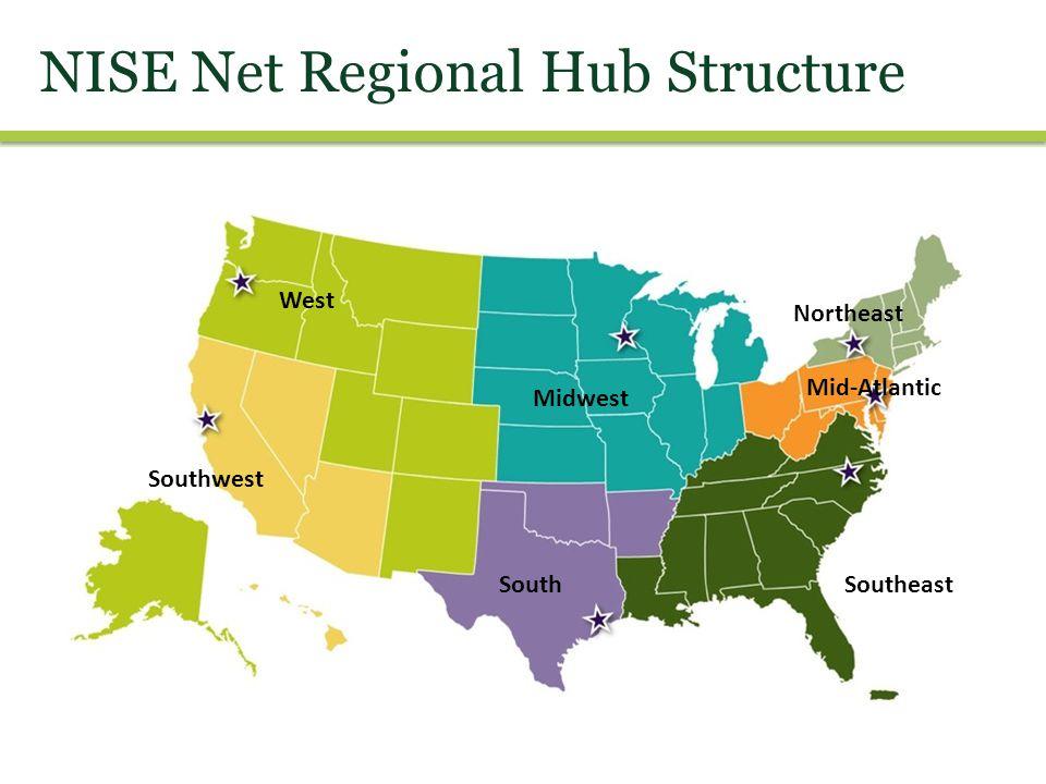 NISE Net Regional Hub Structure South Southwest West Midwest Northeast Mid-Atlantic Southeast