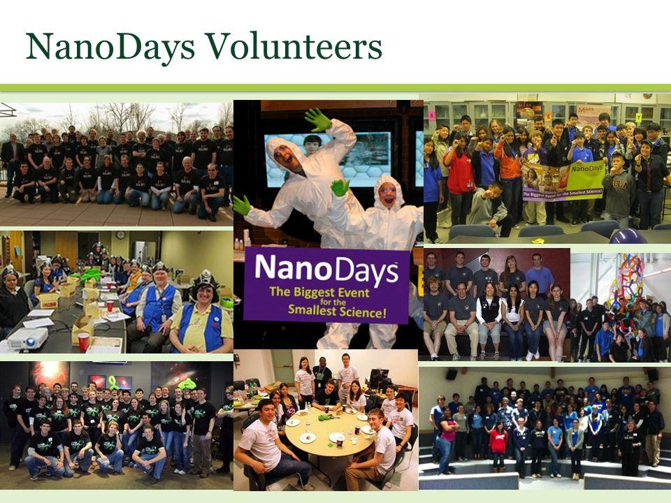 NanoDays Volunteers