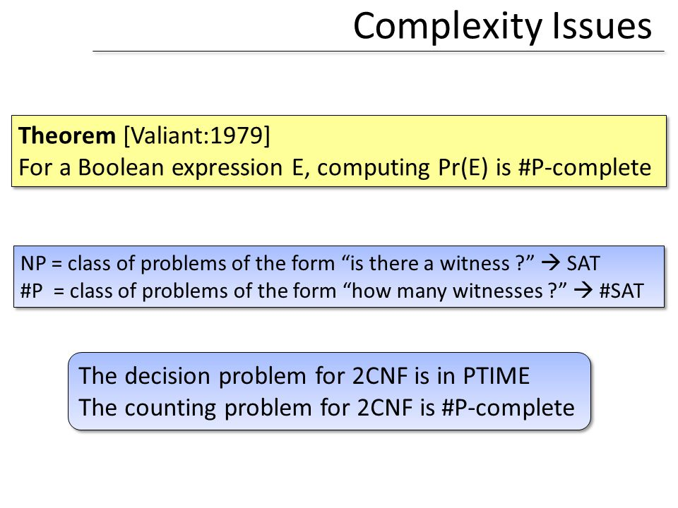 Complexity Issues Theorem [Valiant:1979] For a Boolean expression E, computing Pr(E) is #P-complete NP = class of problems of the form is there a witn