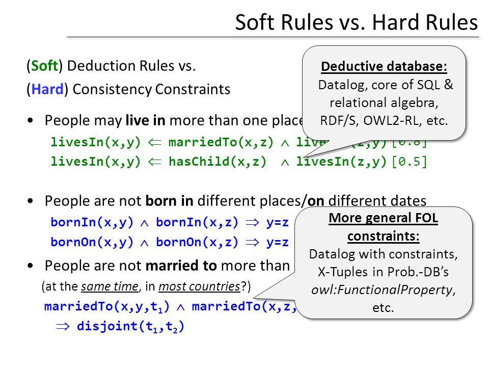 Soft Rules vs.Hard Rules (Soft) Deduction Rules vs.