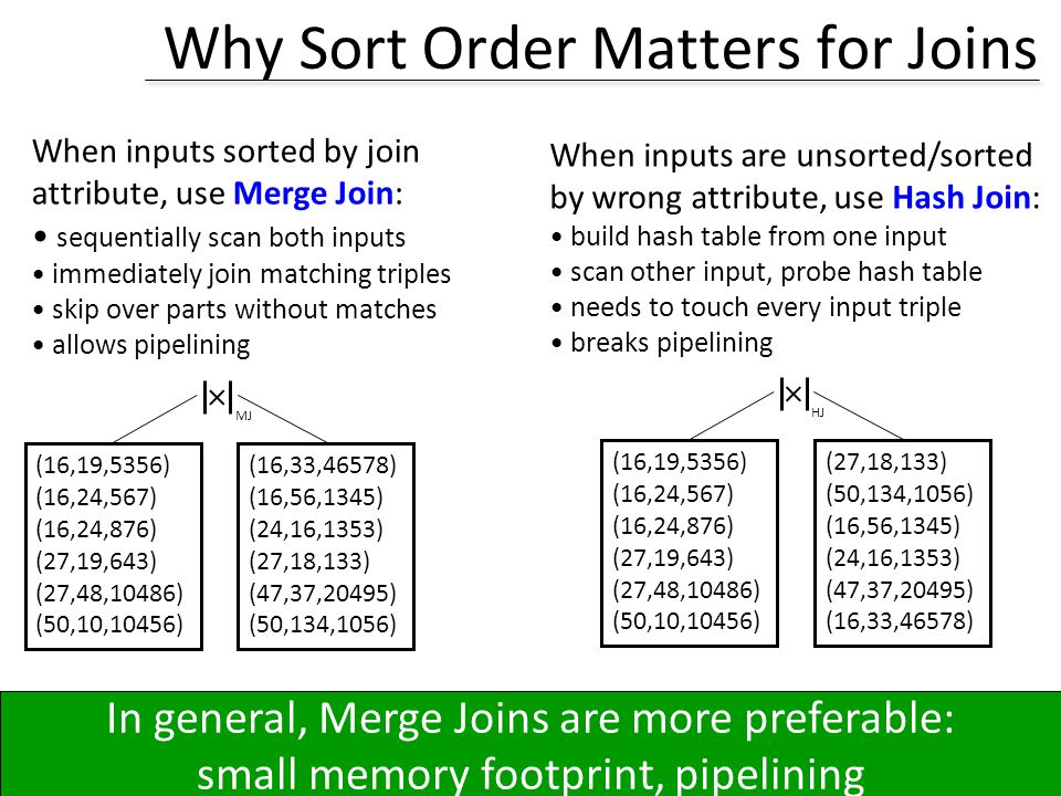 Why Sort Order Matters for Joins (16,19,5356) (16,24,567) (16,24,876) (27,19,643) (27,48,10486) (50,10,10456) (16,33,46578) (16,56,1345) (24,16,1353)