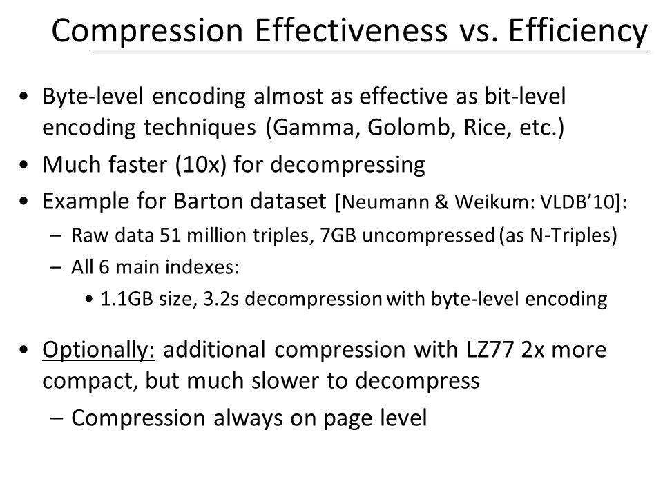 Compression Effectiveness vs.