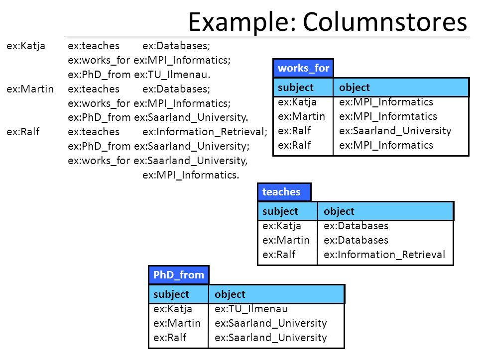 Example: Columnstores ex:Katjaex:teaches ex:Databases; ex:works_for ex:MPI_Informatics; ex:PhD_from ex:TU_Ilmenau.
