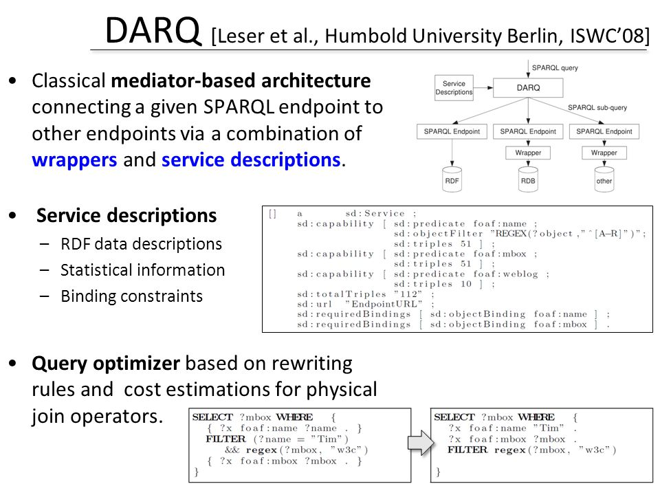 DARQ [Leser et al., Humbold University Berlin, ISWC08] Classical mediator-based architecture connecting a given SPARQL endpoint to other endpoints via