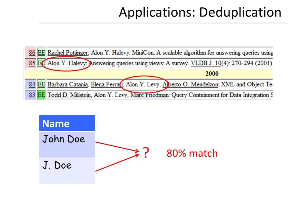 Applications: Deduplication Name John Doe J. Doe ? 80% match