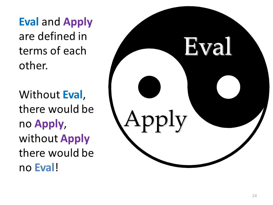 Eval Apply Eval and Apply are defined in terms of each other. Without Eval, there would be no Apply, without Apply there would be no Eval! 24