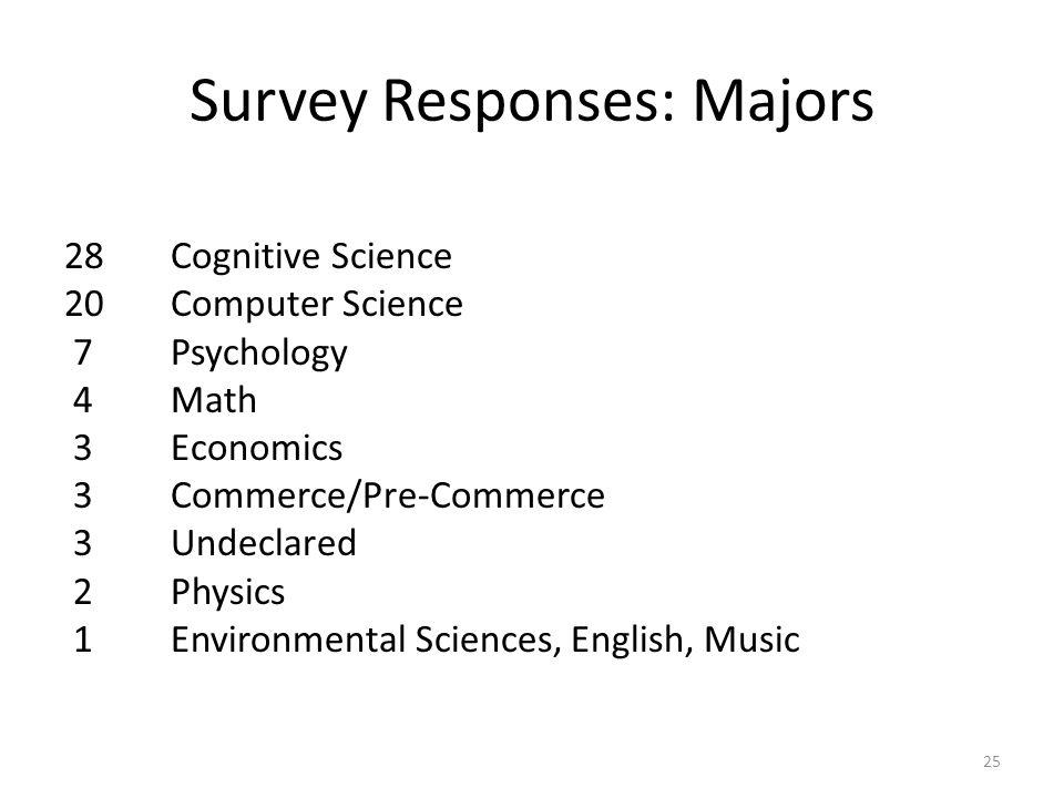 Survey Responses: Majors 28 Cognitive Science 20 Computer Science 7 Psychology 4 Math 3 Economics 3 Commerce/Pre-Commerce 3 Undeclared 2 Physics 1 Env