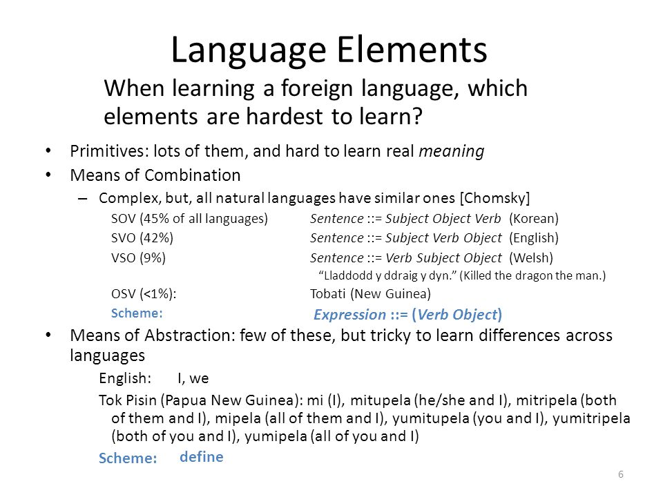 Language Elements When learning a foreign language, which elements are hardest to learn.