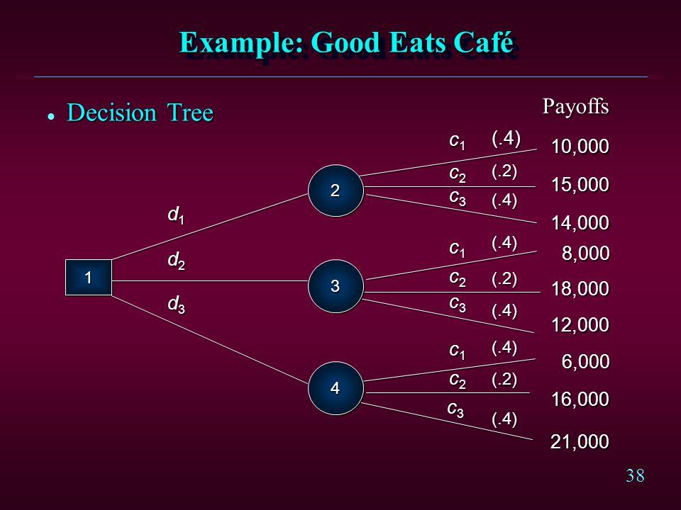 38 Decision Tree l Decision Tree 11 (.2) (.4) (.4) (.4) (.2) (.4) (.4) (.2) (.4) d1d1d1d1 d2d2d2d2 d3d3d3d3 c1c1c1c1 c1c1c1c1 c1c1c1c1 c2c2c2c2 c3c3c3
