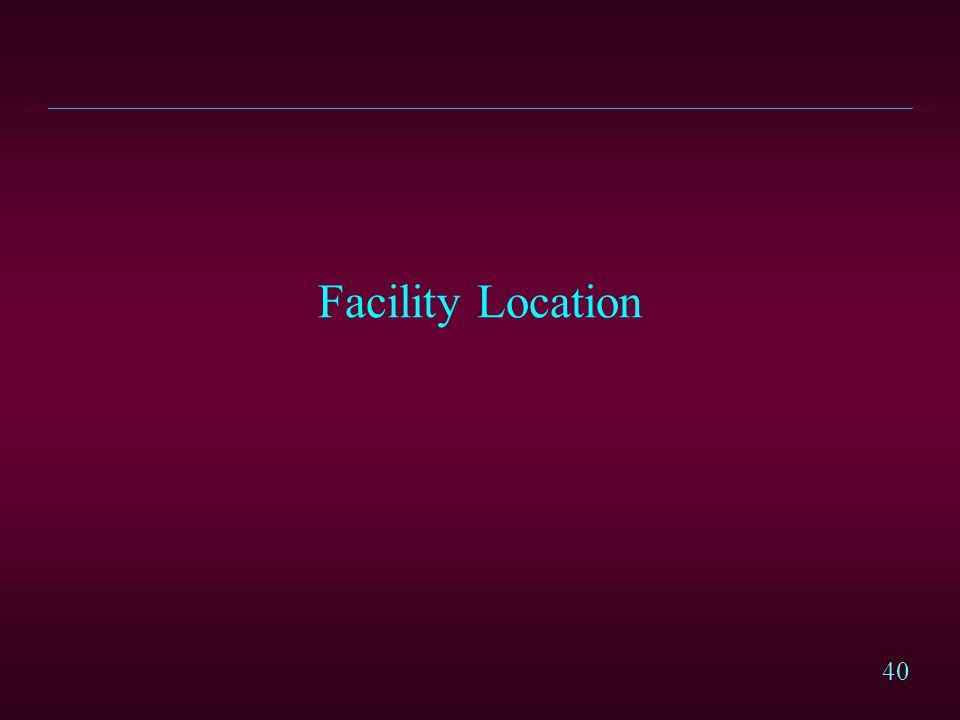 40 Facility Location