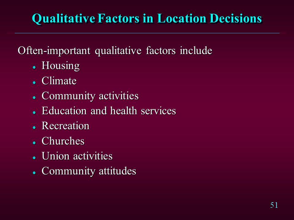 51 Qualitative Factors in Location Decisions Often-important qualitative factors include l Housing l Climate l Community activities l Education and he
