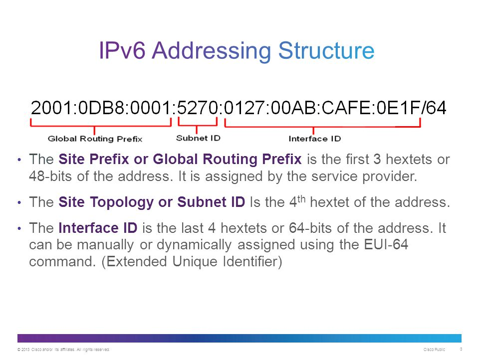 © 2013 Cisco and/or its affiliates. All rights reserved. Cisco Public 3 The Site Prefix or Global Routing Prefix is the first 3 hextets or 48-bits of