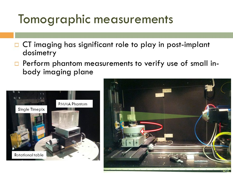 Tomographic measurements CT imaging has significant role to play in post-implant dosimetry Perform phantom measurements to verify use of small in- bod
