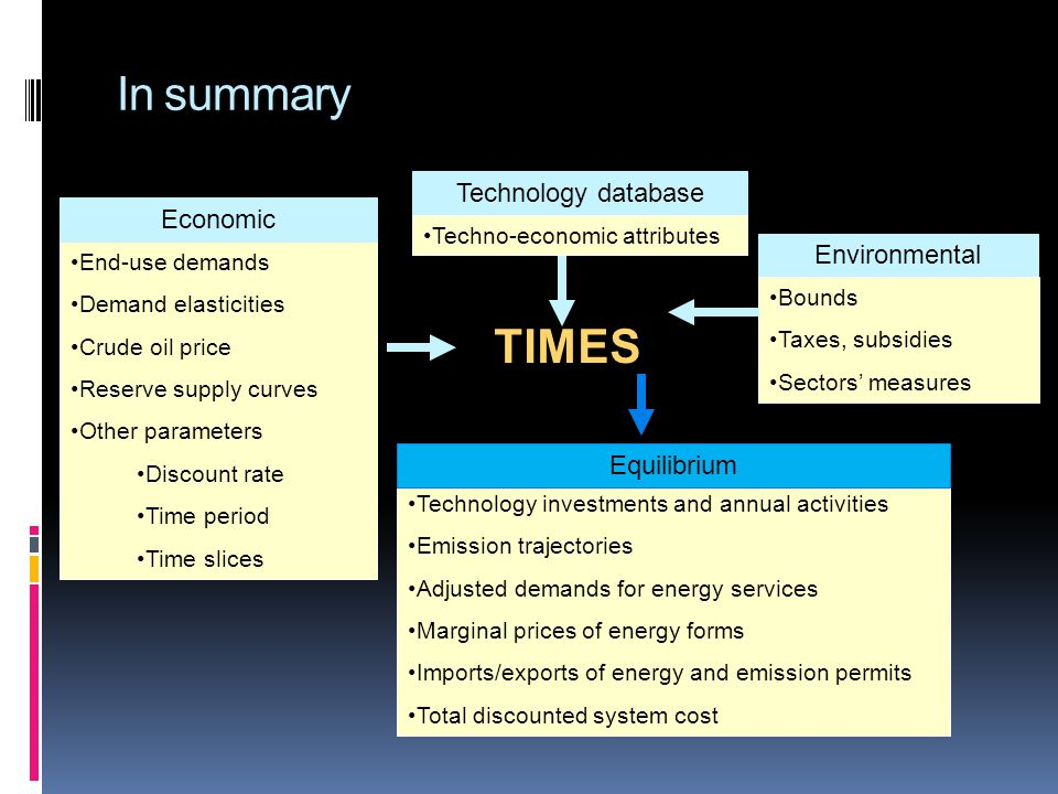 In summary Technology database End-use demands Demand elasticities Crude oil price Reserve supply curves Other parameters Discount rate Time period Time slices Environmental Bounds Taxes, subsidies Sectors measures Economic Technology investments and annual activities Emission trajectories Adjusted demands for energy services Marginal prices of energy forms Imports/exports of energy and emission permits Total discounted system cost Equilibrium TIMES Techno-economic attributes