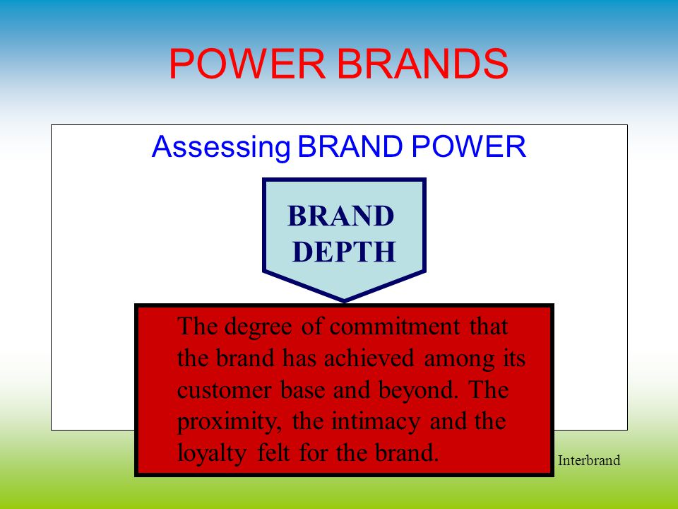 The breadth of franchise that the brand has achieved both in terms of age spread, consumer types and international appeal. Assessing BRAND POWER POWER