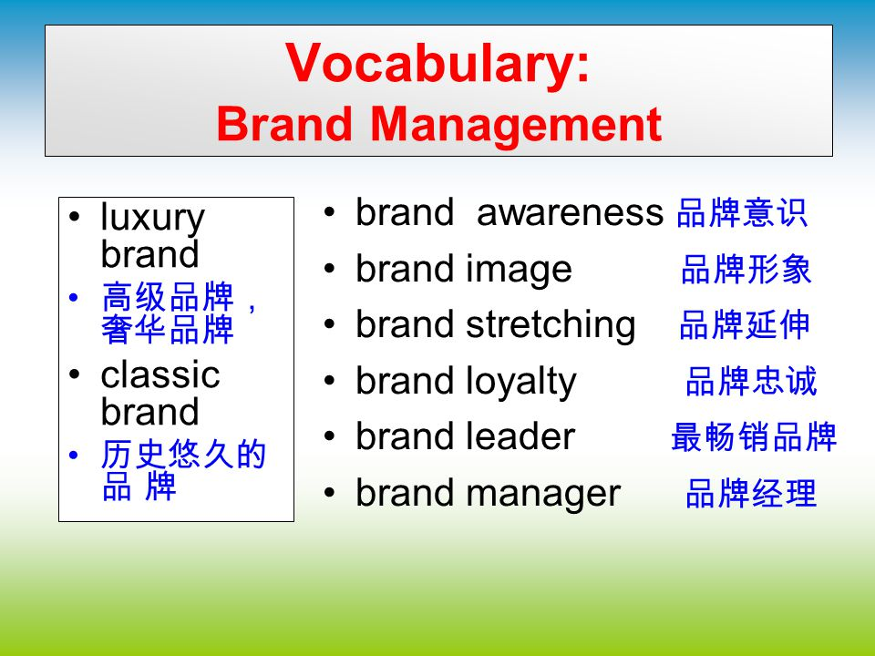 Best Global Brands 2008