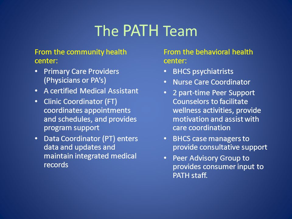 The PATH Team From the community health center: Primary Care Providers (Physicians or PAs) A certified Medical Assistant Clinic Coordinator (FT) coordinates appointments and schedules, and provides program support Data Coordinator (PT) enters data and updates and maintain integrated medical records From the behavioral health center: BHCS psychiatrists Nurse Care Coordinator 2 part-time Peer Support Counselors to facilitate wellness activities, provide motivation and assist with care coordination BHCS case managers to provide consultative support Peer Advisory Group to provides consumer input to PATH staff.