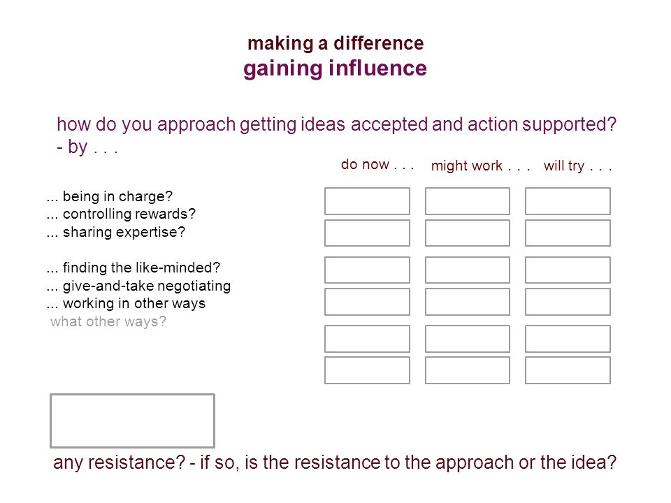 how do partners & audiences make recognisable sense of the project - with talk of...