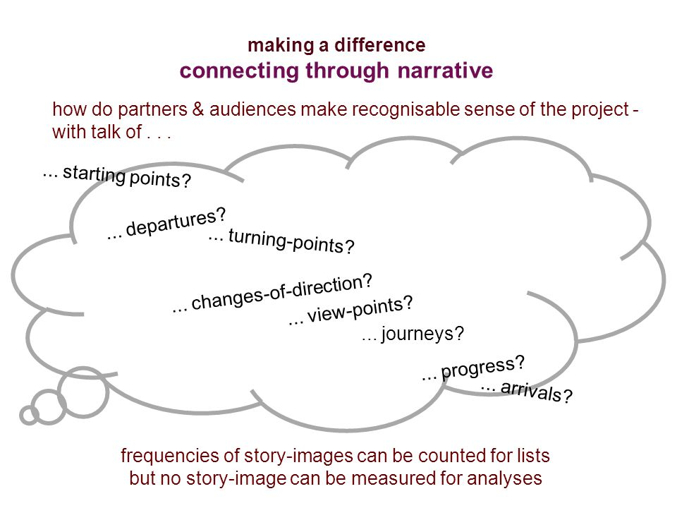 how do partners & audiences make recognisable sense of the project - with talk of... making a difference connecting through narrative frequencies of s