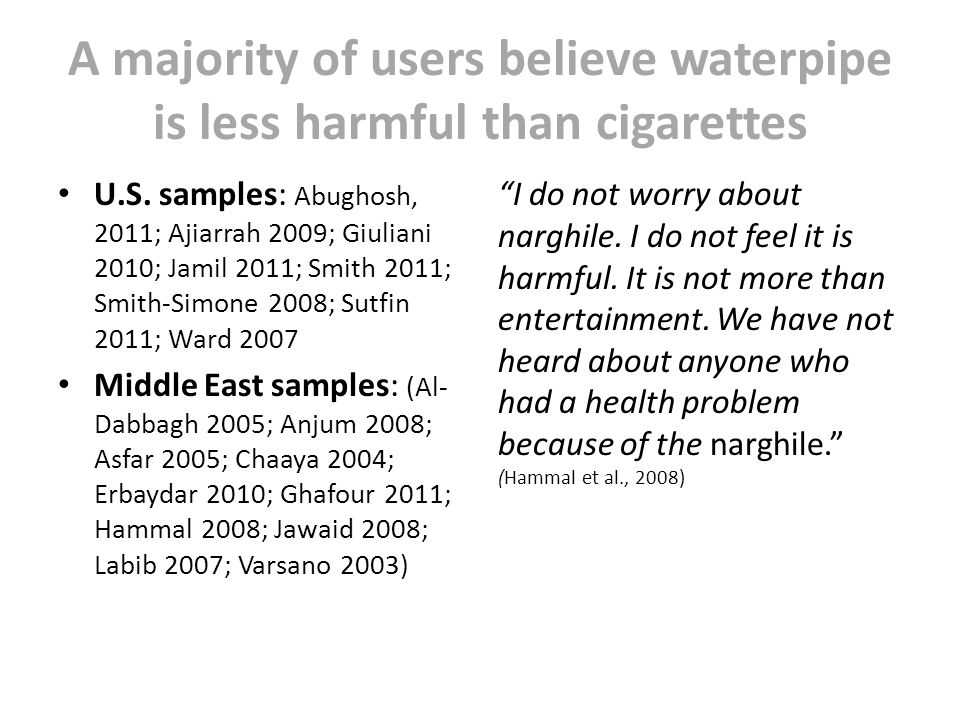 A majority of users believe waterpipe is less harmful than cigarettes U.S.