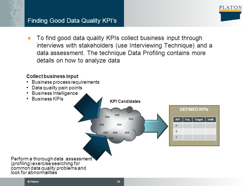 © Platon Finding Good Data Quality KPIs Perform a thorough data assessment (profiling) exercise searching for common data quality problems and look fo