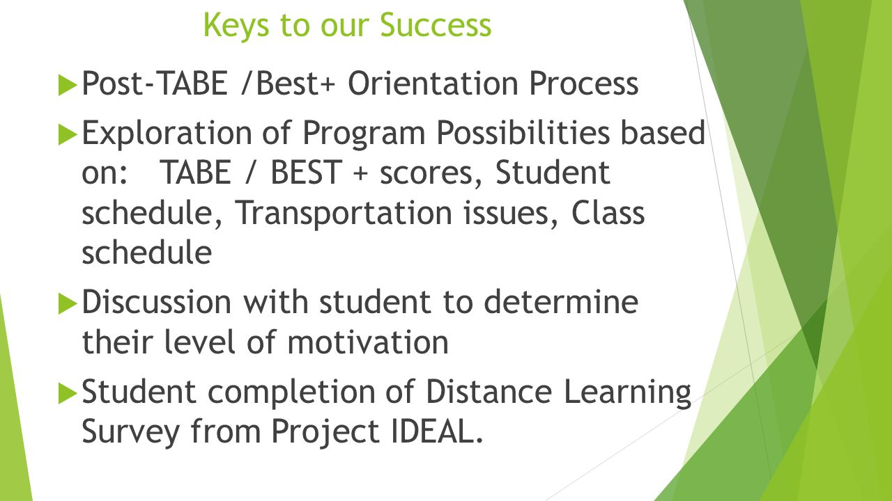 Keys to our Success Post-TABE /Best+ Orientation Process Exploration of Program Possibilities based on: TABE / BEST + scores, Student schedule, Transportation issues, Class schedule Discussion with student to determine their level of motivation Student completion of Distance Learning Survey from Project IDEAL.