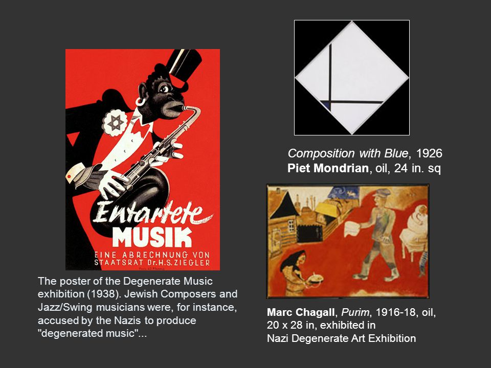 The poster of the Degenerate Music exhibition (1938). Jewish Composers and Jazz/Swing musicians were, for instance, accused by the Nazis to produce