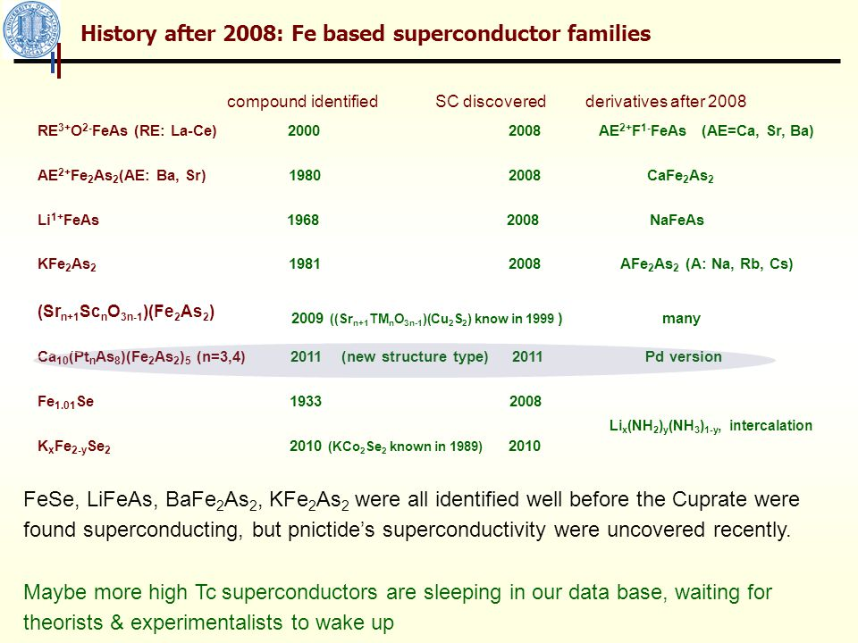 Nohara group: Idea: superconductivity may occur in AEFe 2 As 2 systems by creating deficiencies on Fe sites.