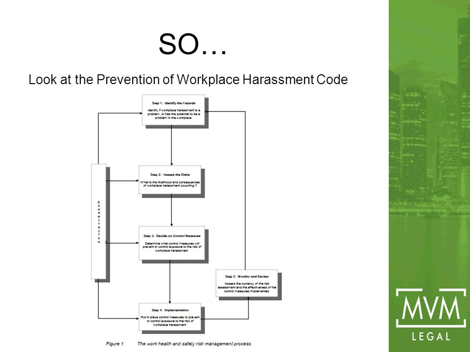 SO… Look at the Prevention of Workplace Harassment Code