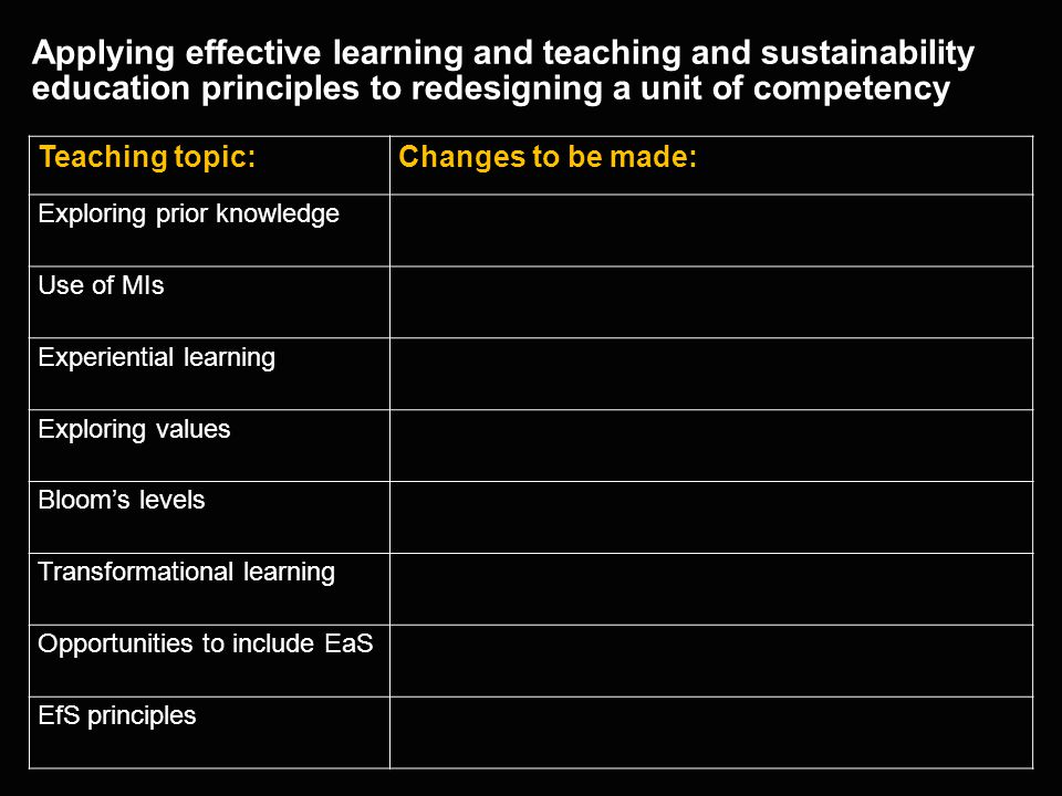 Swinburne Embedding Sustainability Education Principles and Practice into Learning Programs