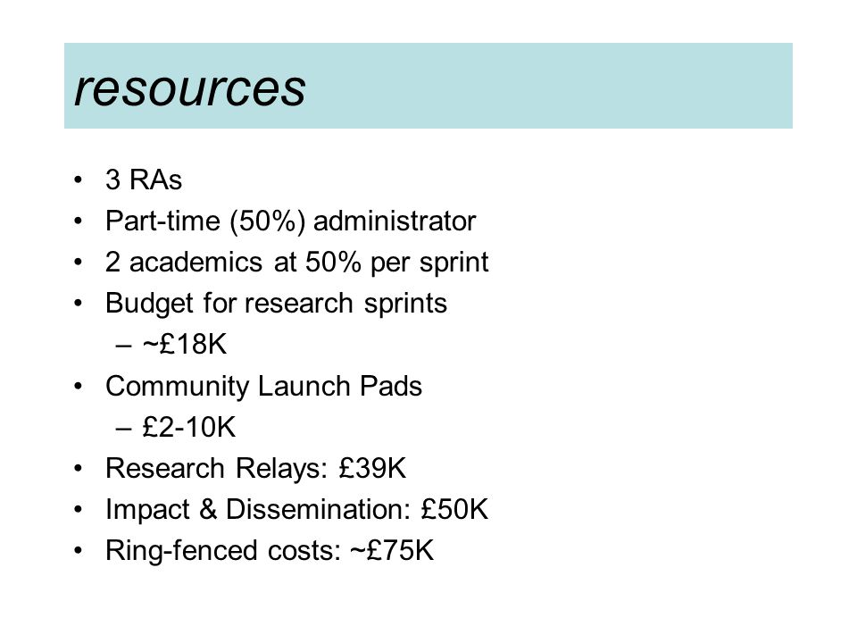 resources 3 RAs Part-time (50%) administrator 2 academics at 50% per sprint Budget for research sprints –~£18K Community Launch Pads –£2-10K Research Relays: £39K Impact & Dissemination: £50K Ring-fenced costs: ~£75K