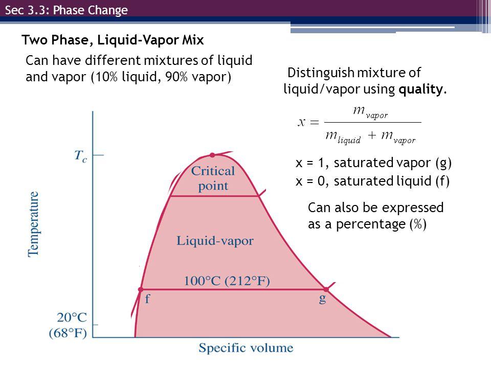 Sec 3.3: Phase Change Distinguish mixture of liquid/vapor using quality. Two Phase, Liquid-Vapor Mix Can have different mixtures of liquid and vapor (