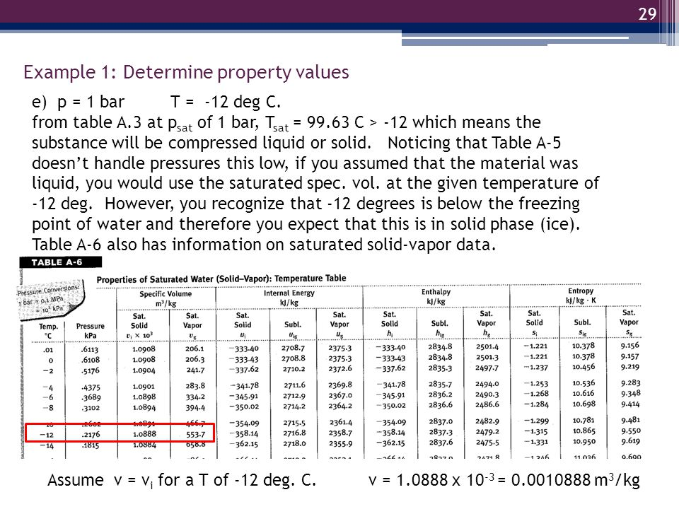 Example 1: Determine property values 29 e) p = 1 bar T = -12 deg C. from table A.3 at p sat of 1 bar, T sat = 99.63 C > -12 which means the substance