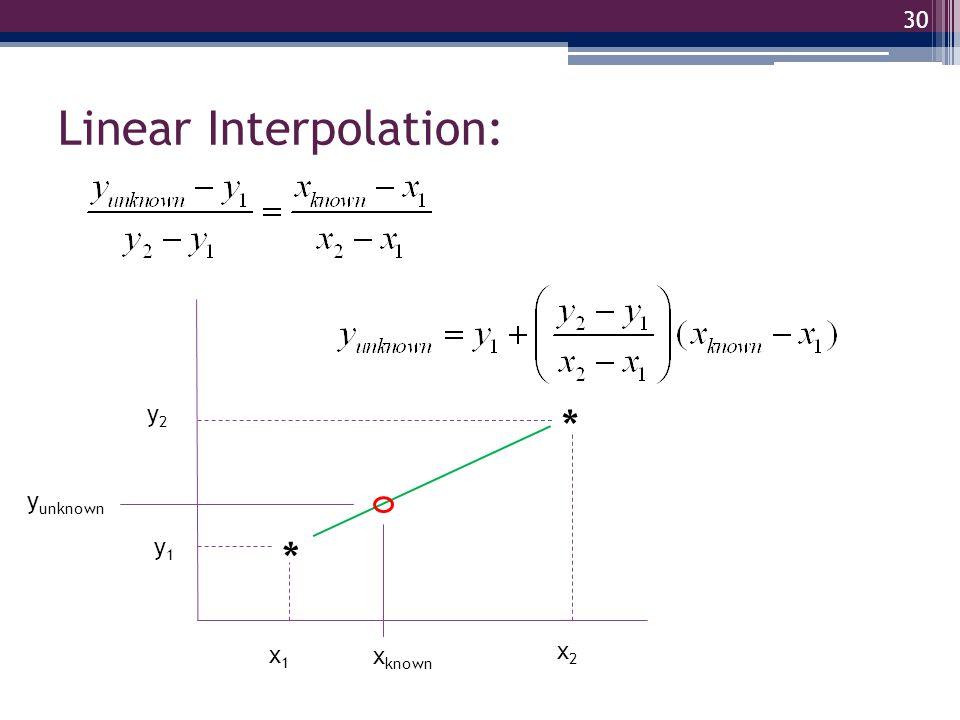 Linear Interpolation: 30 * * y2y2 y unknown x known x1x1 y1y1 x2x2