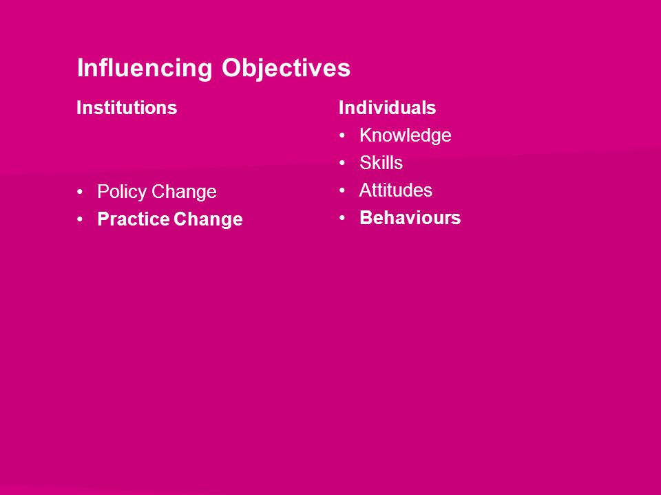 Influencing Objectives Institutions Policy Change Practice Change Individuals Knowledge Skills Attitudes Behaviours