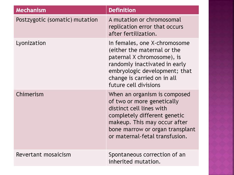 MechanismDefinition Postzygotic (somatic) mutationA mutation or chromosomal replication error that occurs after fertilization. LyonizationIn females,