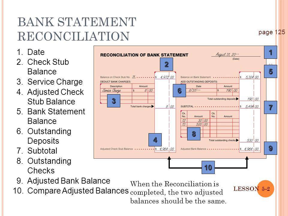 31 LESSON 5-2 5.Bank Statement Balance BANK STATEMENT RECONCILIATION 1 2 3 4 5 6 7 8 9 9.Adjusted Bank Balance page 125 2.Check Stub Balance 10.Compar