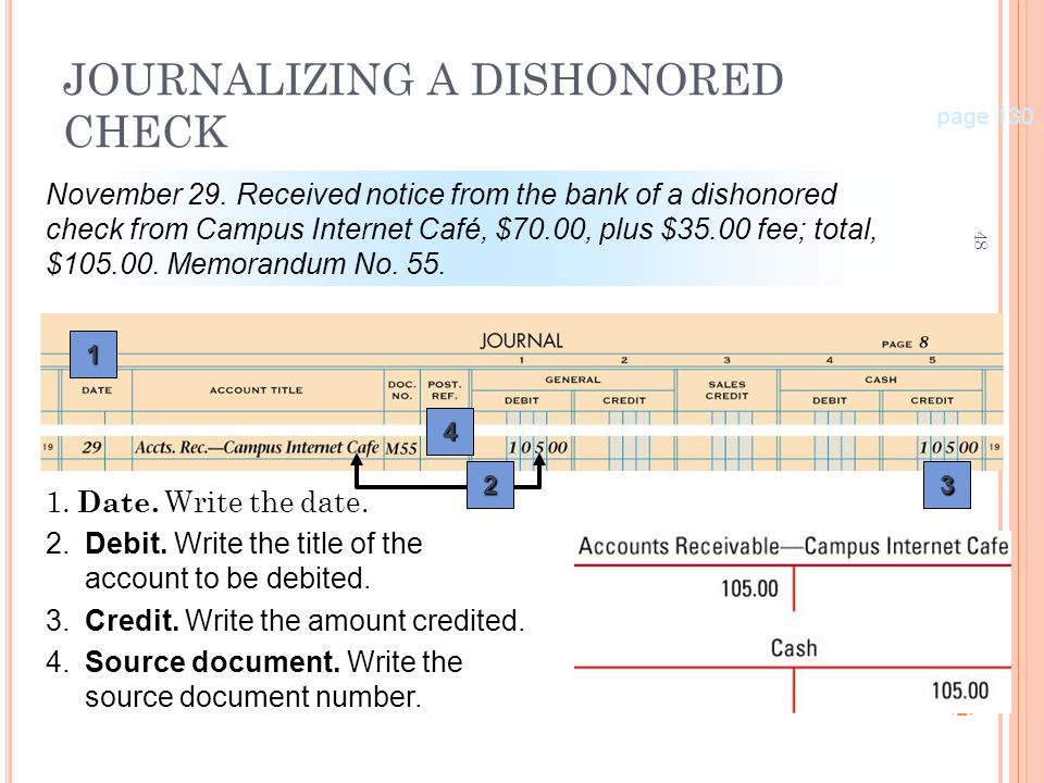 48 LES SON 5-3 JOURNALIZING A DISHONORED CHECK 1. Date. Write the date. page 130 1 3 4 November 29. Received notice from the bank of a dishonored chec