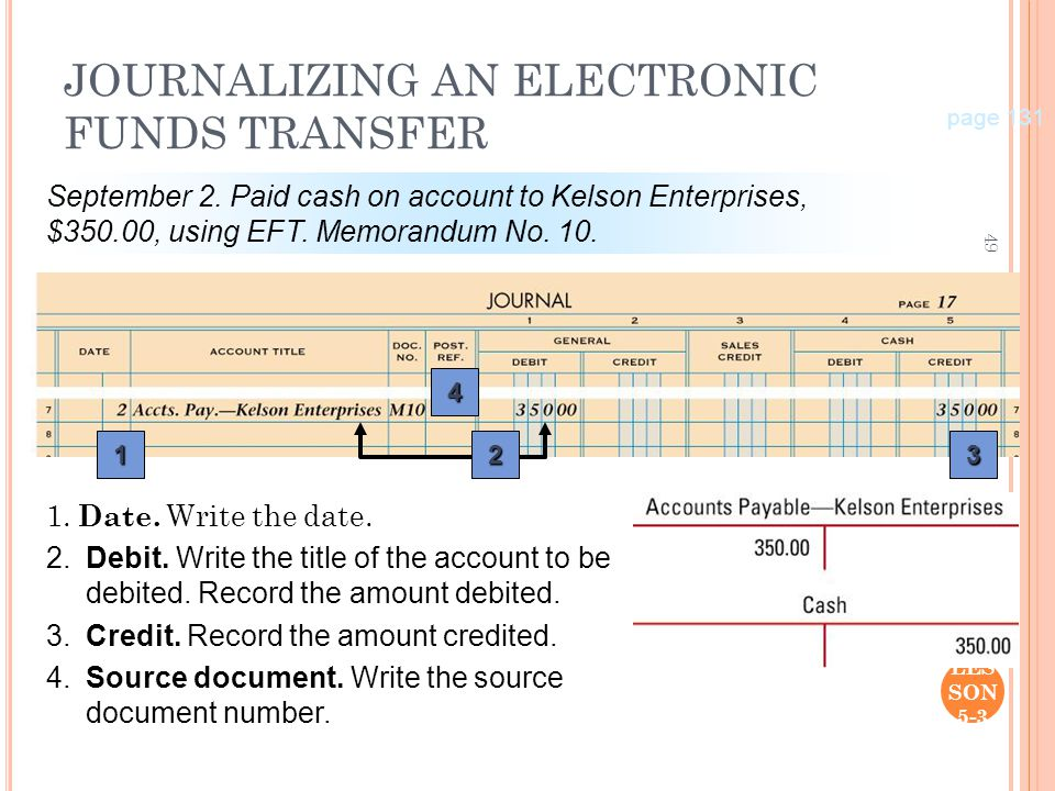 49 LES SON 5-3 JOURNALIZING AN ELECTRONIC FUNDS TRANSFER 1. Date. Write the date. page 131 September 2. Paid cash on account to Kelson Enterprises, $3