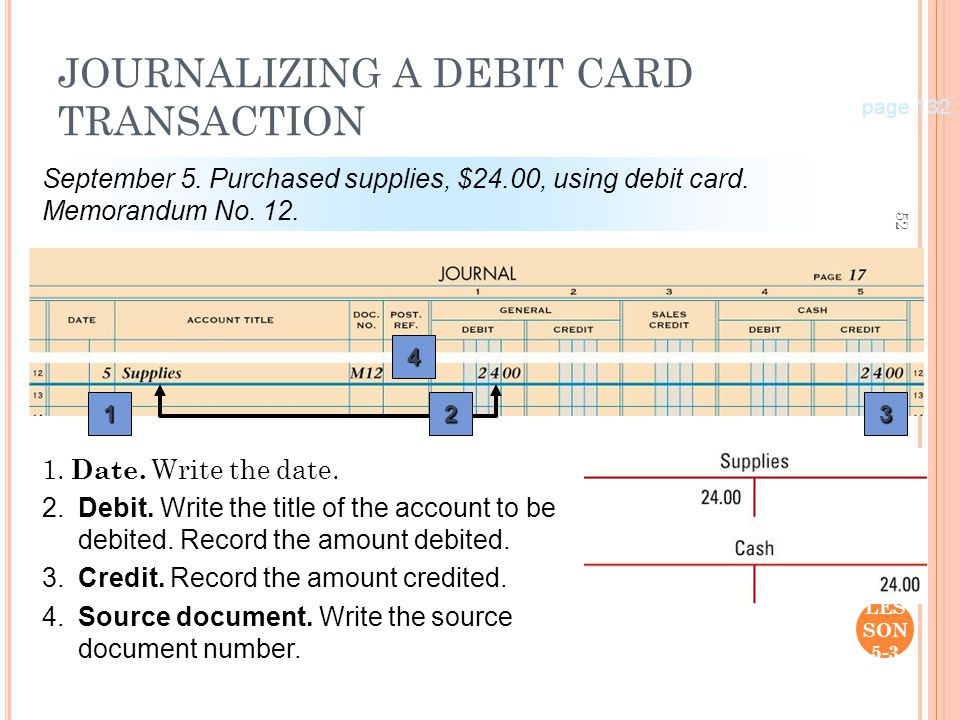 52 LES SON 5-3 JOURNALIZING A DEBIT CARD TRANSACTION 1. Date. Write the date. page 132 September 5. Purchased supplies, $24.00, using debit card. Memo