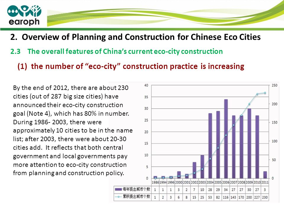 2. Overview of Planning and Construction for Chinese Eco Cities 2.3 The overall features of Chinas current eco-city construction (1) the number of eco