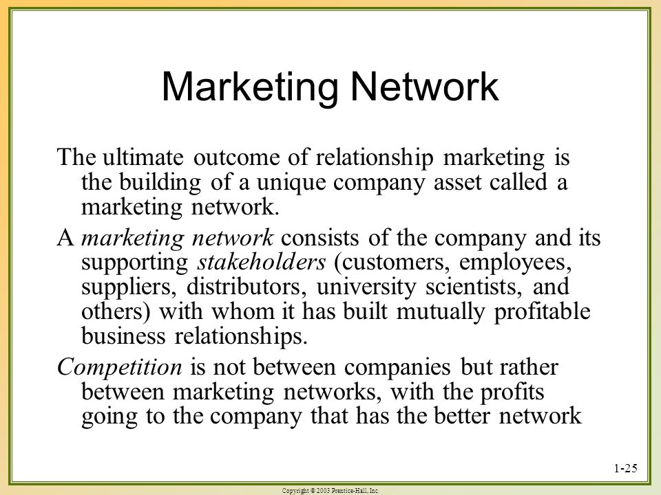 Copyright © 2003 Prentice-Hall, Inc. 1-25 Marketing Network The ultimate outcome of relationship marketing is the building of a unique company asset c