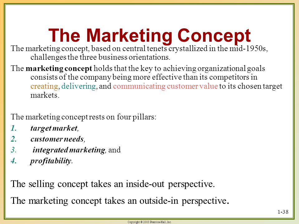 Copyright © 2003 Prentice-Hall, Inc. 1-38 The Marketing Concept The marketing concept, based on central tenets crystallized in the mid-1950s, challeng