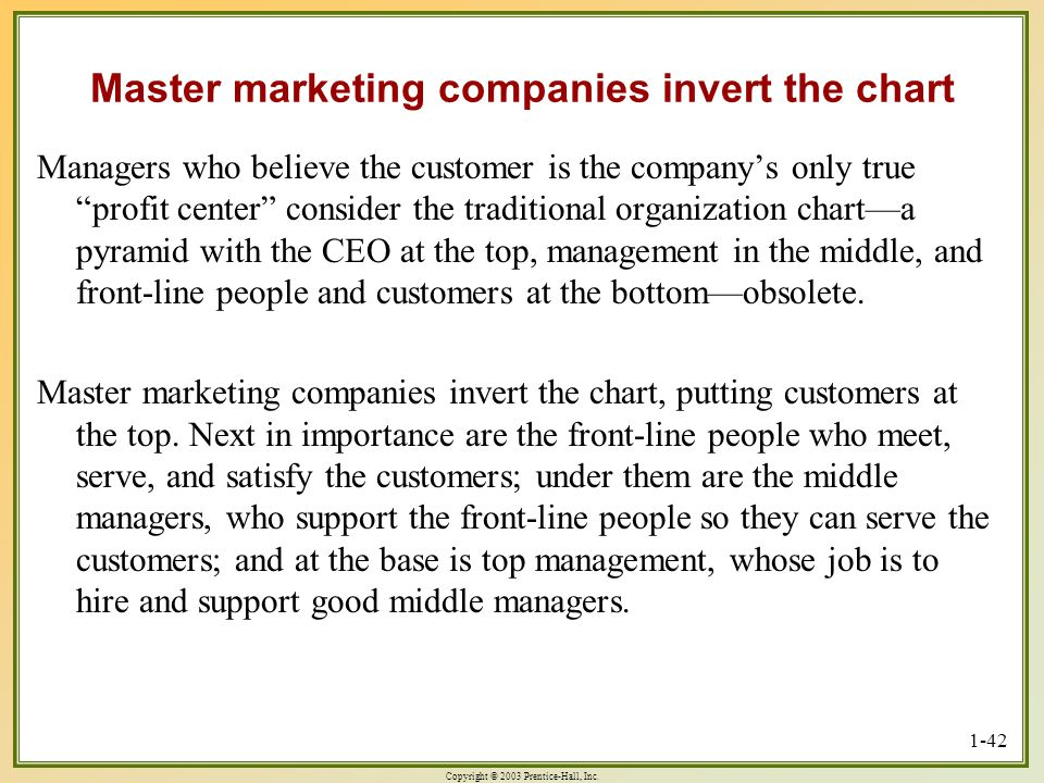 Copyright © 2003 Prentice-Hall, Inc. 1-42 Master marketing companies invert the chart Managers who believe the customer is the companys only true prof